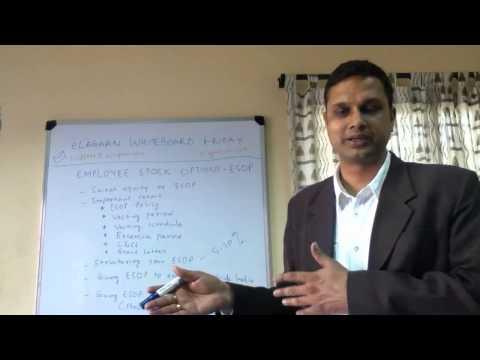 Understanding ESOP -  Employee Stock Options Plan