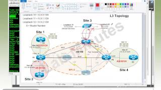 LabMinutes# SP0013 - Cisco MPLS VPN Shared Service and Internet (No VRF) (Part 2)