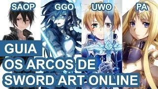 Os 11 arcos de Sword Art Online explicados | IntoxiGuias