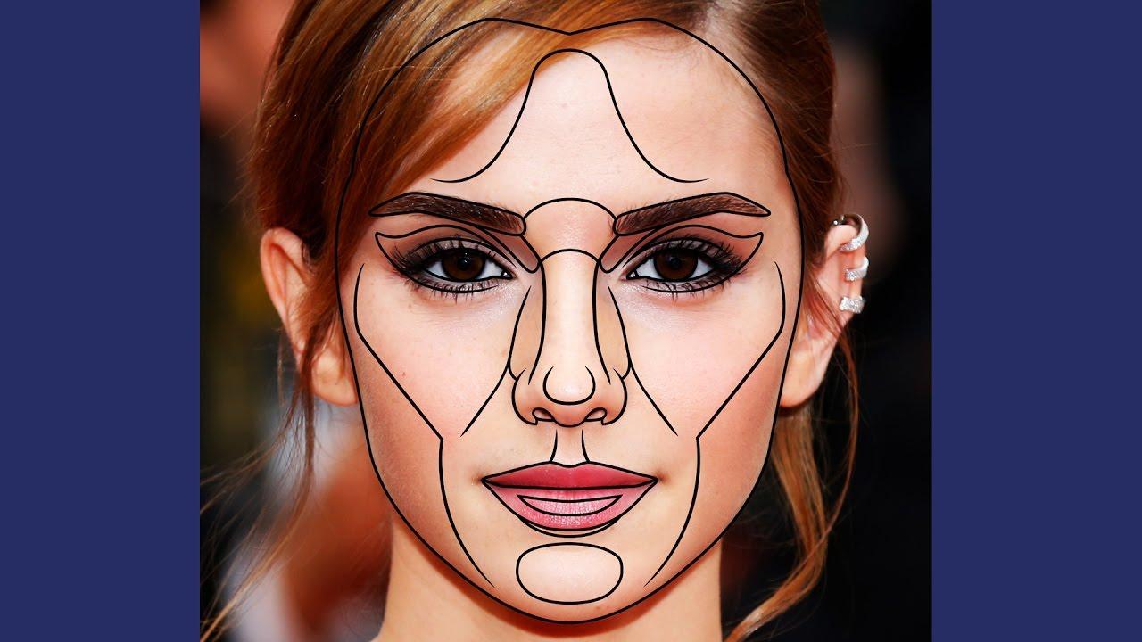 Emma Watson Surgery