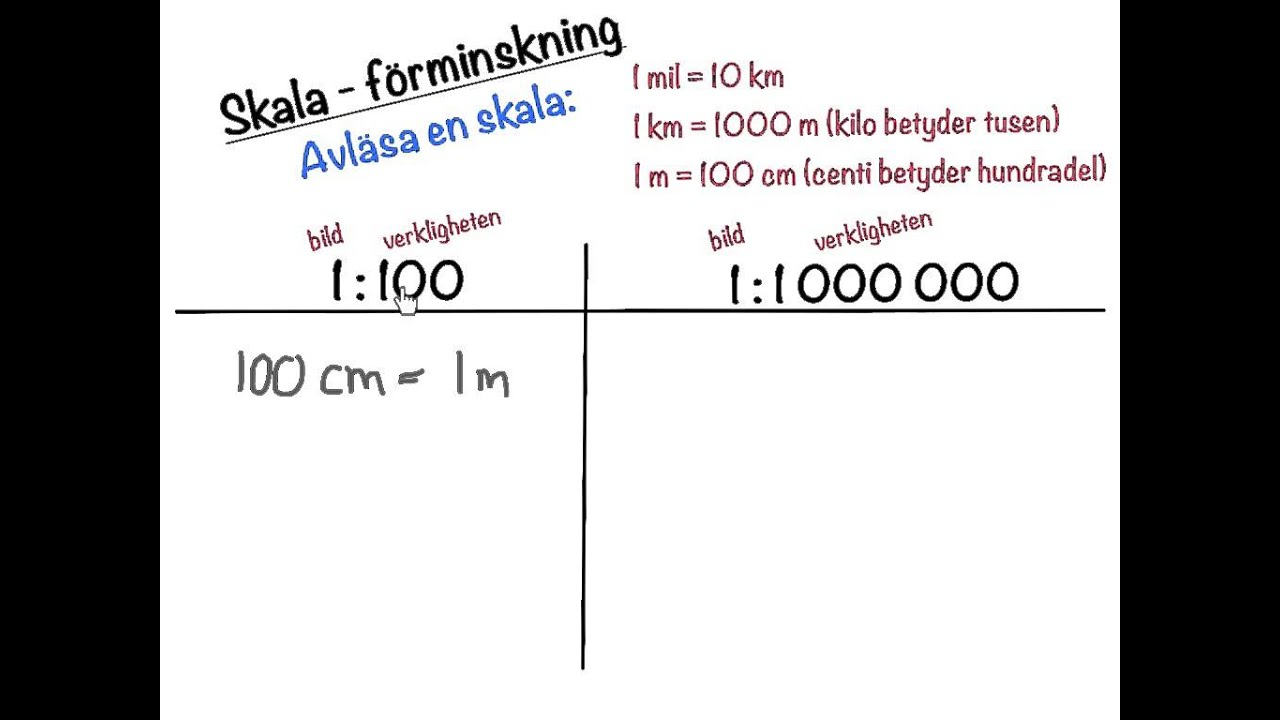 1 5 SKALA RADIOSTYRT TROLLHÄTTAN