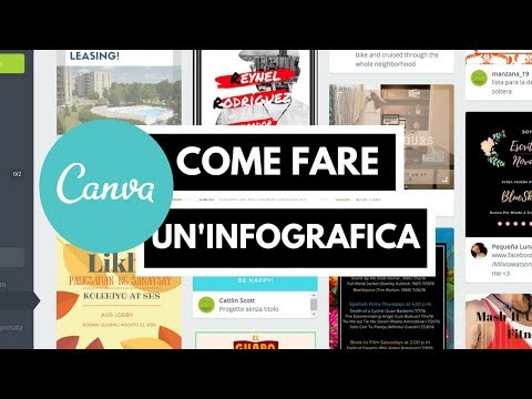 How to design an infographic - The easiest way [Canva Tutorial]