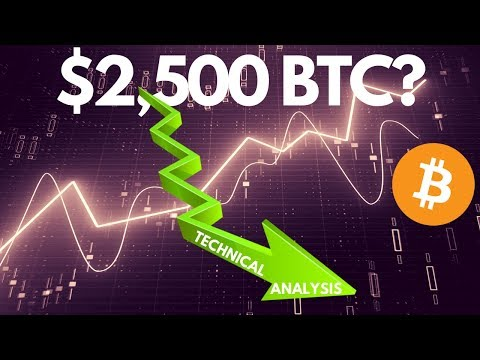 Is a $2,500 Bitcoin coming? BTC Technical Analysis