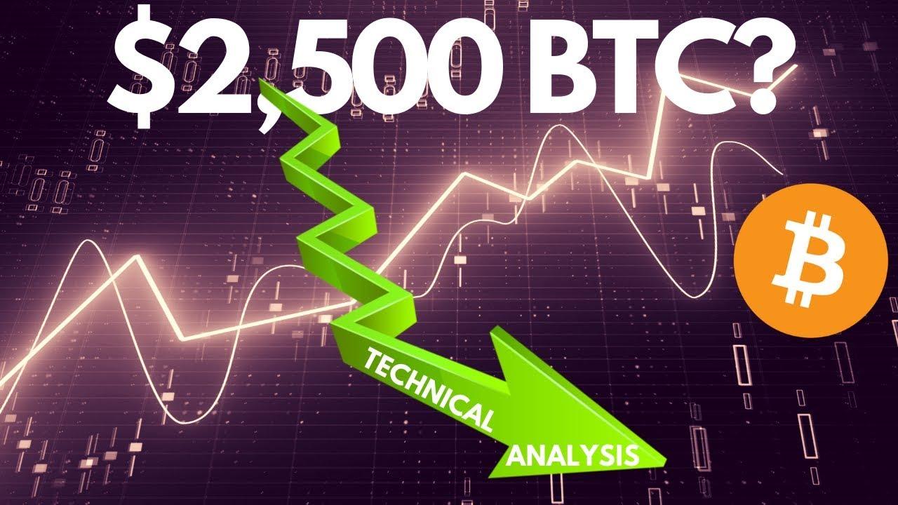 pasaules labko bitcoin ieguldjumu vietne