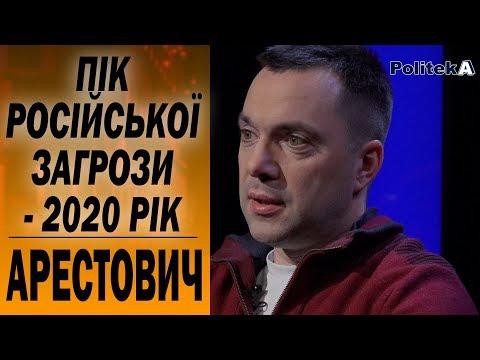Украина для России