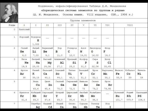 Начала химии. Вопрос №2. Есть ли