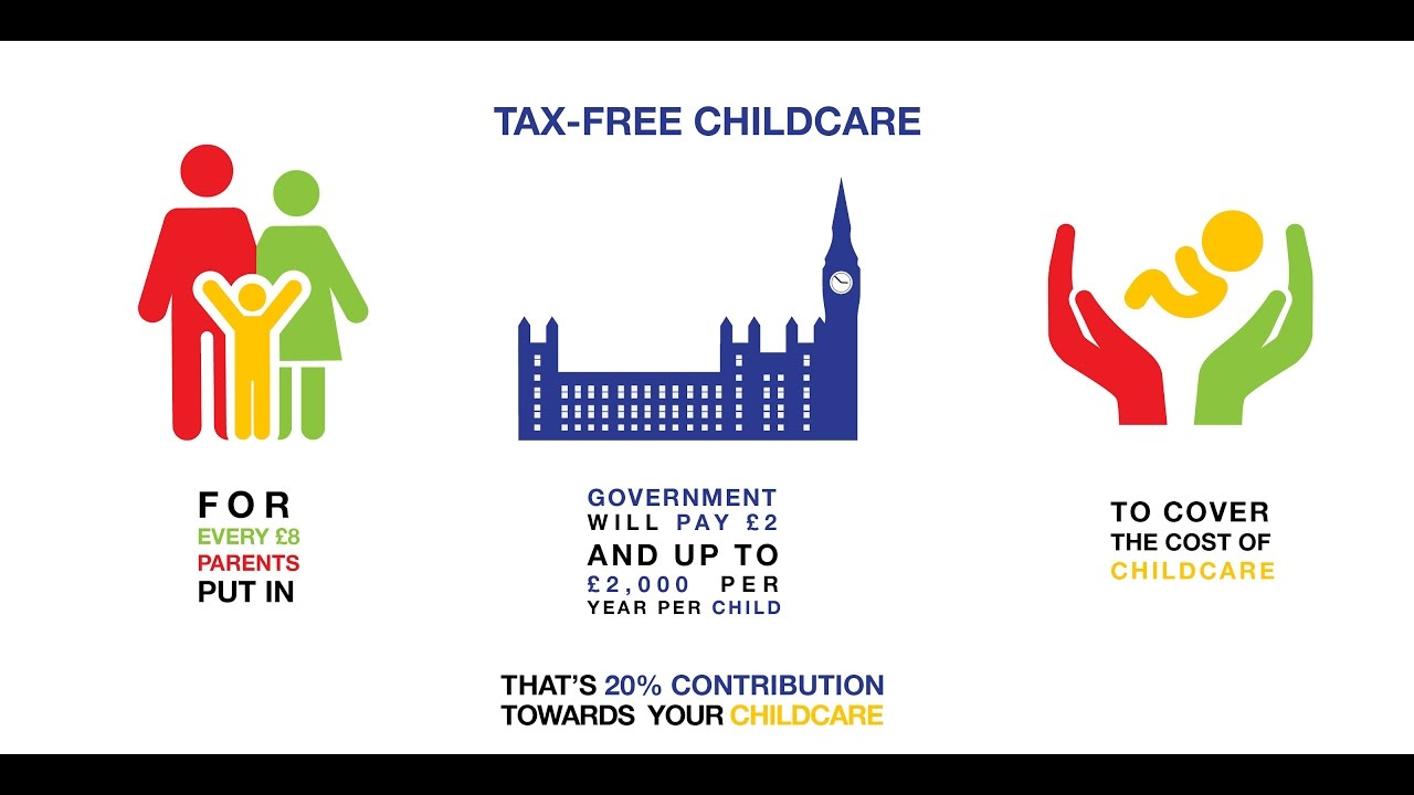 Tax Free Childcare New Government Scheme 2017 Youtube