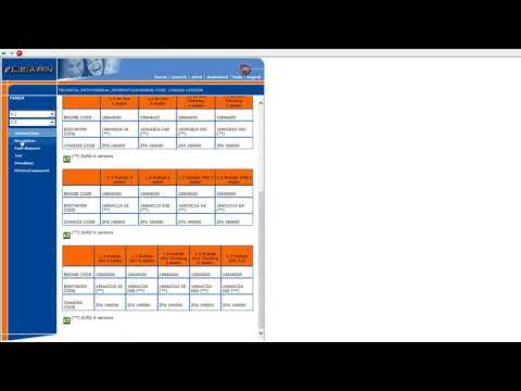 Fiat Panda Elearn – maintenance manual for the car service centers