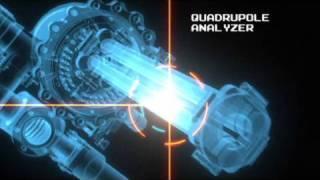 NASA | The Molecule Dissector - Mass Spectrometry