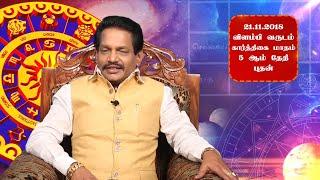 Today Horoscope  | Astrology Tamil