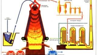 """учебный видеоконтент, урок химии """"Черная металлургия Казахстана"""""""