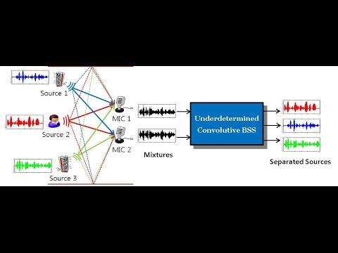 Top 34 Free Data Analysis Software - Predictive Analytics