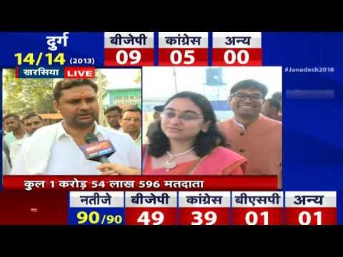CG 2nd Phase Election 2018: Kharsia से Congress प्रत्याशी Umesh Patel ने डाला Vote | देखिए