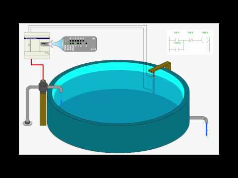 PLC based automatic Tank Filling Demo