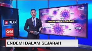Mengenali dan Menghindari Virus Flu Burung.