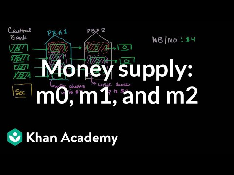 Money supply: M0, M1, and M2 | The monetary system | Macroeconomics | Khan Academy
