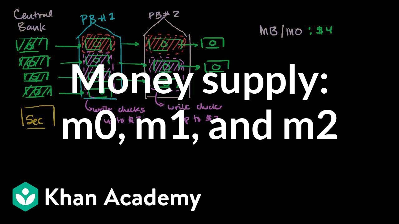 Money supply: M0, M1, and M2 (video) | Khan Academy
