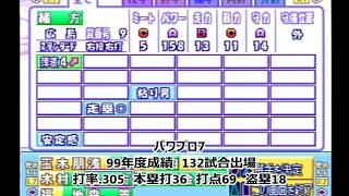 広島 緒方監督の現役時代のパワプロの能力