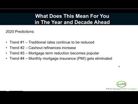 mortgage-trends-for-2020!!