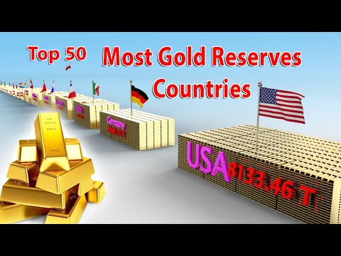 Gold Reserve Comparison Of All Country  | Flag And Countries Name Ranked By Largest Gold Reserve |
