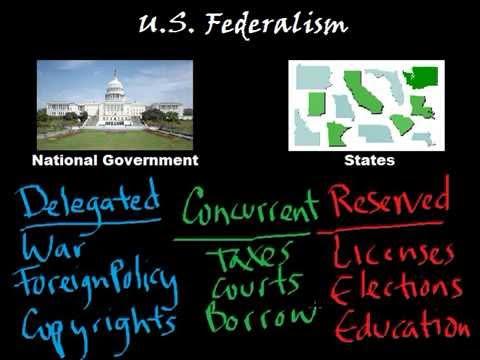 U.S. Federalism