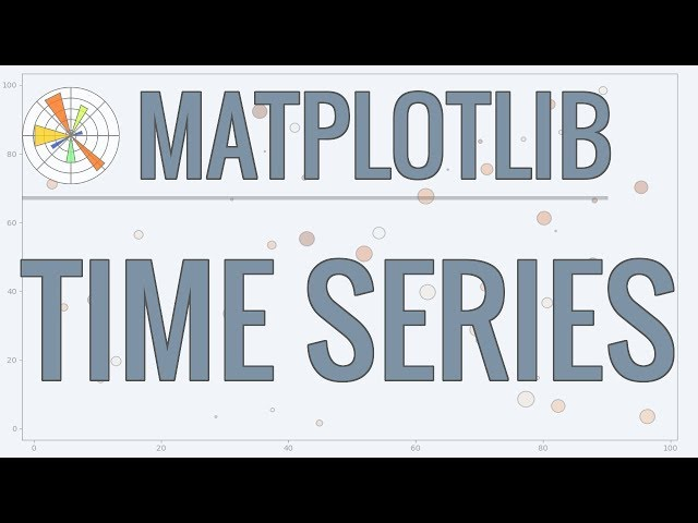 Matplotlib Tutorial (Part 8): Plotting Time Series Data