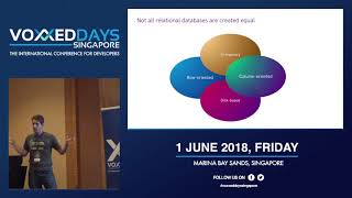 Rationale for Relational - Voxxed Days Singapore 2018