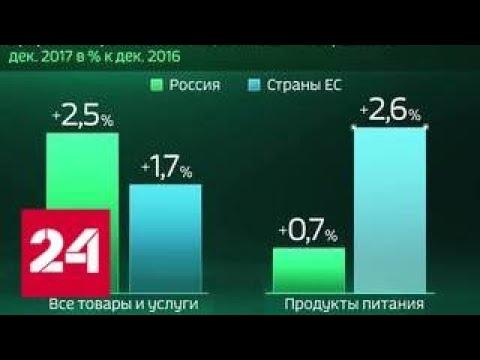 Смотреть фото Мир в цифрах. Какой уровень инфляции в зарубежных странах - Россия 24 новости Россия