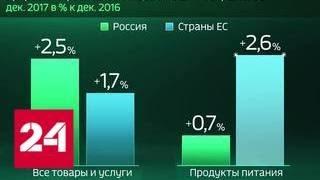 мир в цифрах. Какой уровень инфляции в зарубежных странах - Россия 24
