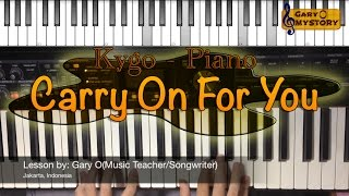 Kygo Ft Charlie Puth Carry On For You Song Cover Easy Piano Tutorial FREE Sheet Music NEW 2016