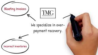TMG Cost Recovery & Analysis Software