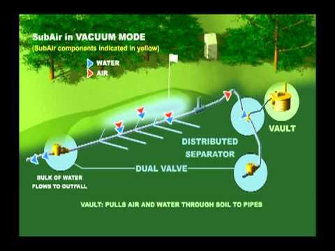 Download SubAir - How SubAir works