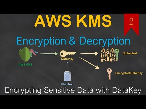 02 - How to Encrypt/Decrypt Data with AWS KMS Data Key | Customer Master Key