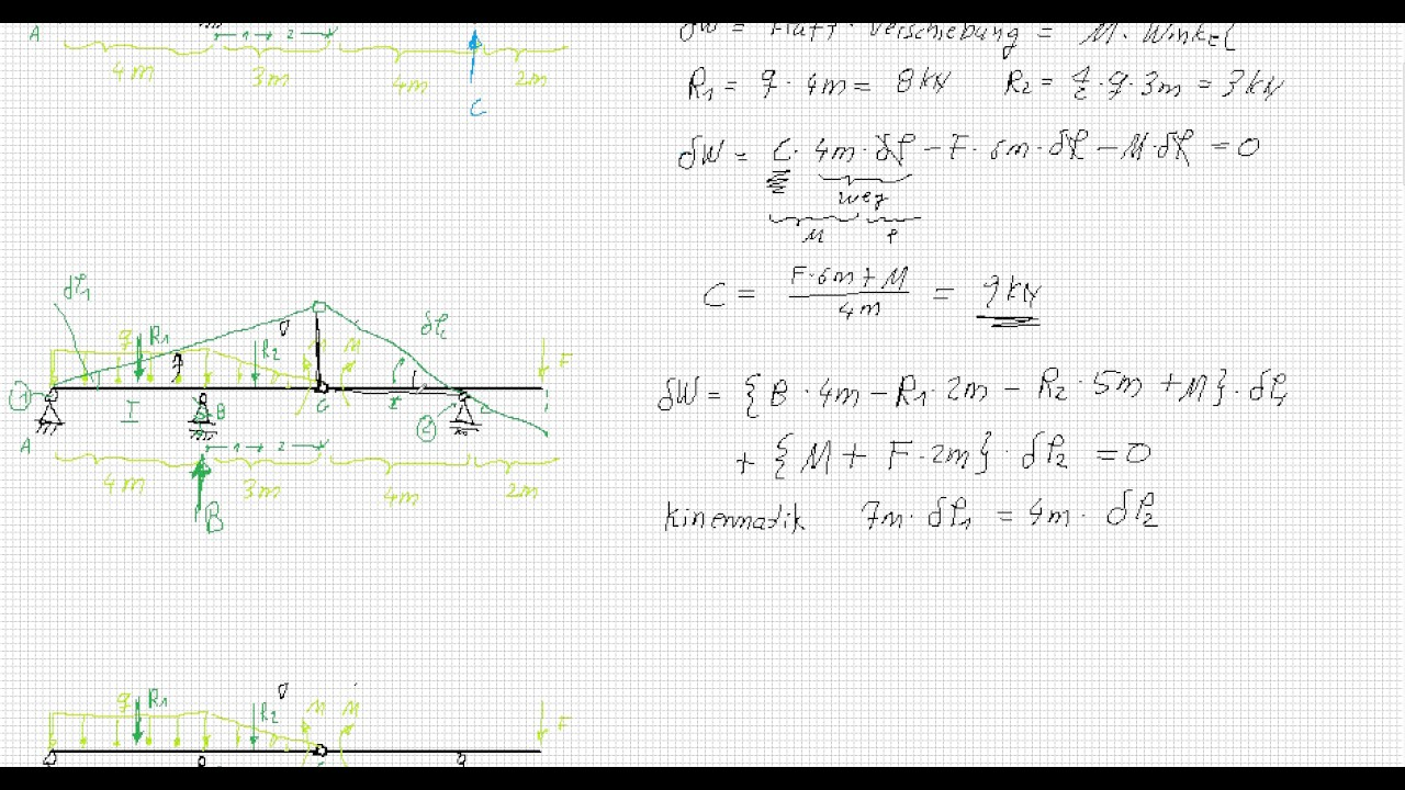 Vorrechen bung 13 a1 markert rwth aachen youtube for Statik balken berechnen