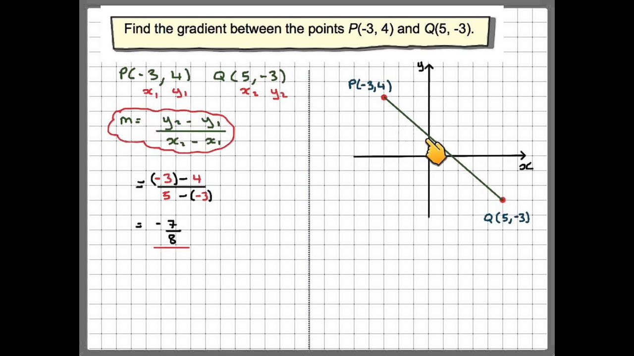 Finding a negative gradient given the coordinates - YouTube