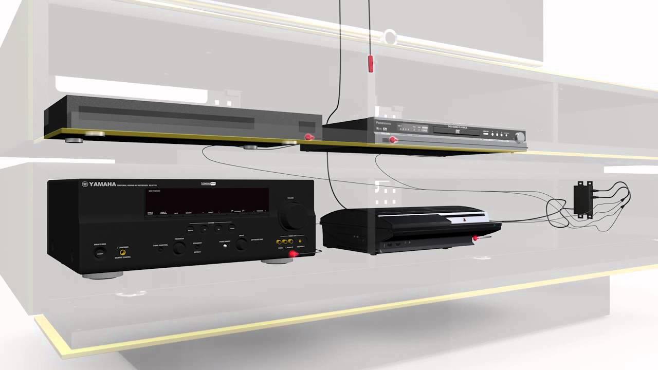 Tv Dvd Meubel.Spectral Audio Furniture Infrared Link System Youtube