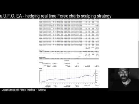 Forex mathematical formula - MT4 uUFO-EA: hedging real time forex charts scalping strategy