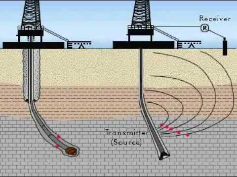 Oil well drilling animation