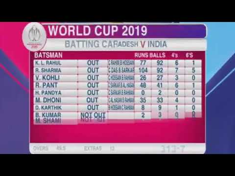 India Vs Bangladesh #INDvBAN - LIVE Audio Commentary - ICC Cricket World Cup 2019