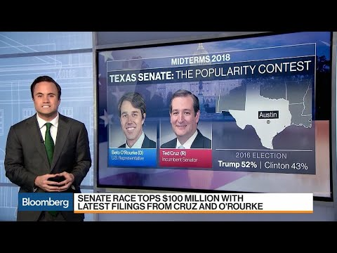 Race to Watch: Beto O'Rourke Versus Ted Cruz