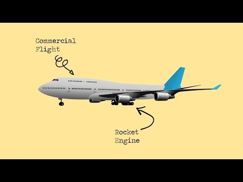 Can we fly commercial Aircraft with Rocket Engines?