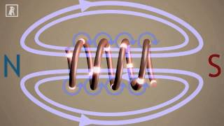 Elektromotoren und ihre Funktionsweise