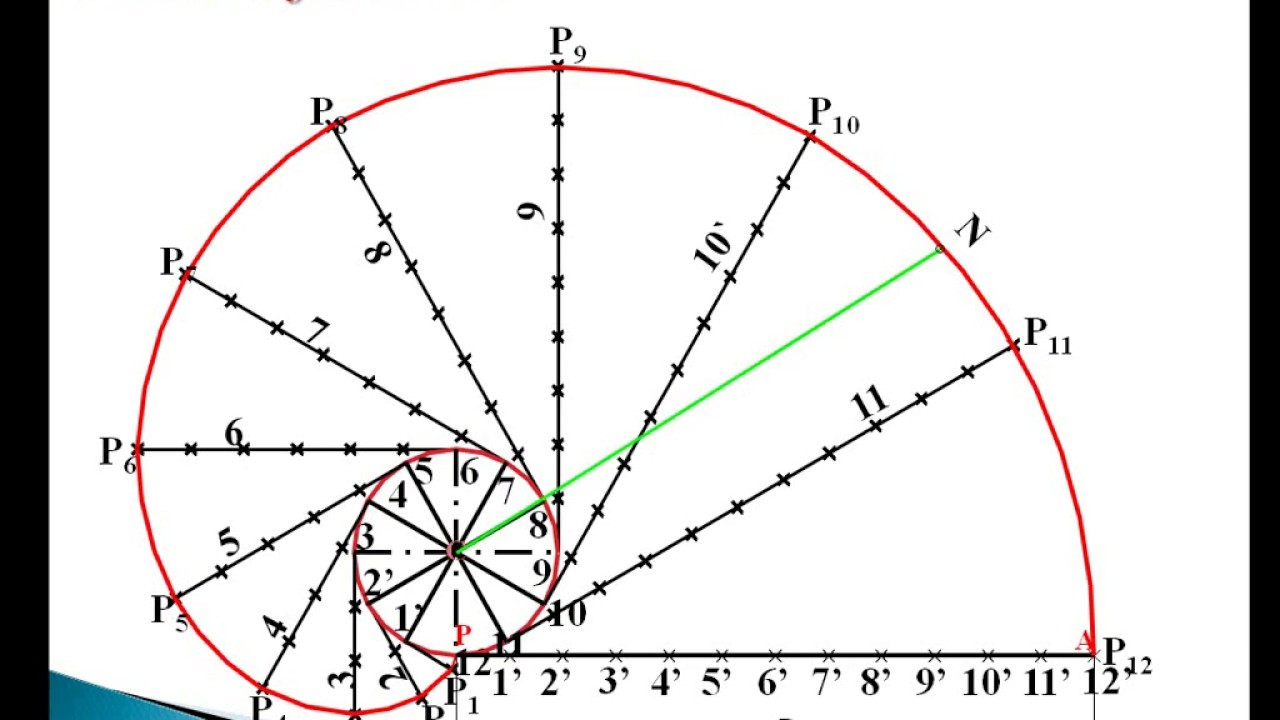 maxresdefault involute of a circle engineering drawing youtube