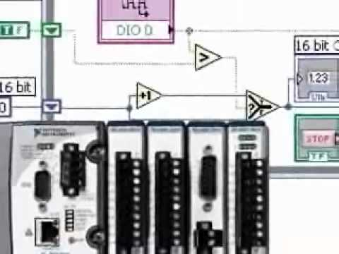 CompactRIO Embedded Control & Acquisition