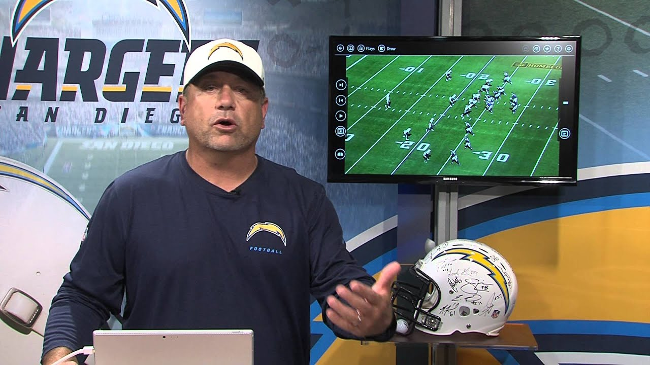 John Pagano On Steve Williams Int San Diego Chargers