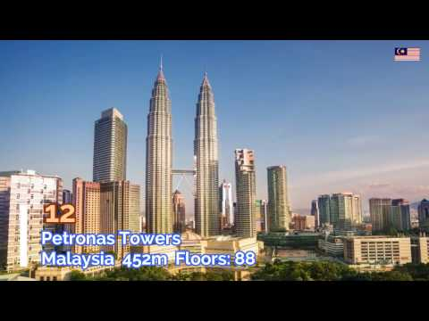 Top 20   Tallest Buildings and Structures