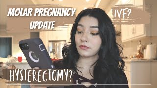 UPDATE ON MY MOLAR PREGNANCY | HYSTERECTOMY | IVF |