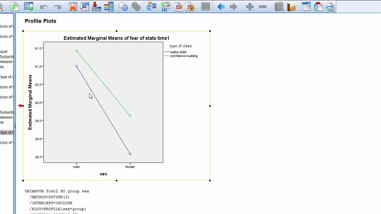 How to Use SPSS-Interpreting Interaction Graphs