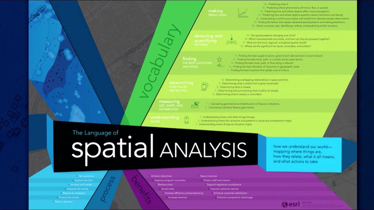 ArcGIS User Seminar – The Language of Spatial Analysis Video
