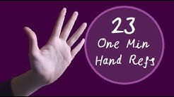 23 One Minute Hand References